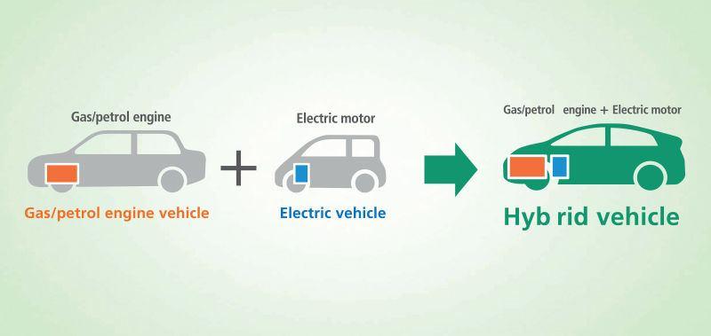 gas_electric_cordiaaruba_toyota_hybrid.jpg
